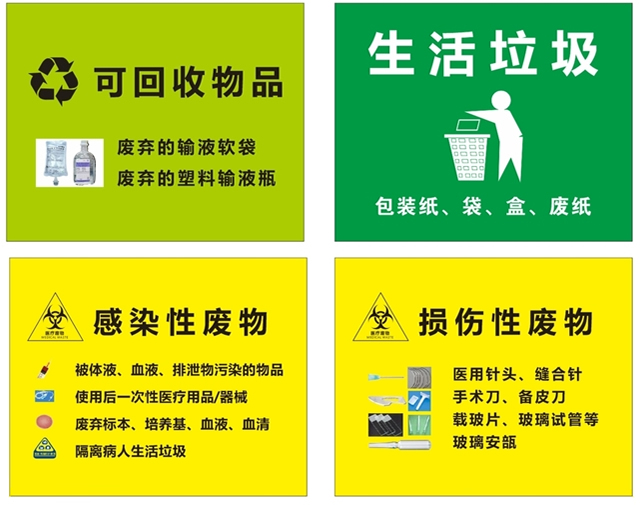 医疗分类垃圾桶该怎么分类